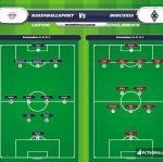 Lineup image RasenBallsport Leipzig - Borussia Moenchengladbach