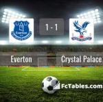 Match image with score Everton - Crystal Palace