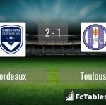 Match image with score Bordeaux - Toulouse
