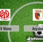 Preview image FSV Mainz - Augsburg