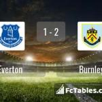 Match image with score Everton - Burnley