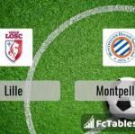 Preview image Lille - Montpellier