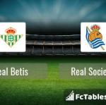 Preview image Real Betis - Real Sociedad