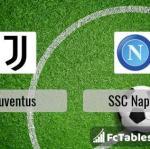 Preview image Juventus - SSC Napoli