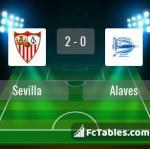 Match image with score Sevilla - Alaves