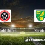Preview image Sheffield United - Norwich