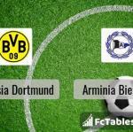 Preview image Borussia Dortmund - Arminia Bielefeld