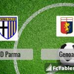 Preview image SSD Parma - Genoa