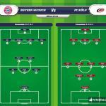 Lineup image Bayern Munich - FC Köln