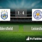 Match image with score Huddersfield - Leicester