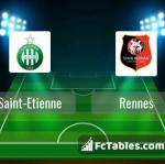 Preview image Saint-Etienne - Rennes