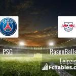 Preview image PSG - RasenBallsport Leipzig