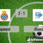 Match image with score Espanyol - Alaves