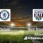 Preview image Chelsea - West Bromwich Albion