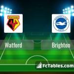 Preview image Watford - Brighton