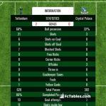 Match image with score Tottenham - Crystal Palace