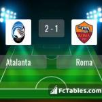 Match image with score Atalanta - Roma