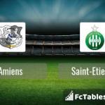 Preview image Amiens - Saint-Etienne