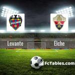 Preview image Levante - Elche