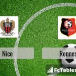 Preview image Nice - Rennes