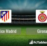 Preview image Atletico Madrid - Girona