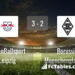 Match image with score RasenBallsport Leipzig - Borussia Moenchengladbach