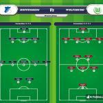 Lineup image Hoffenheim - Wolfsburg