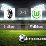 Match image with score Freiburg - Wolfsburg