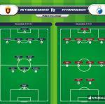 Lineup image FK Vardar Skopje - FC Copenhagen