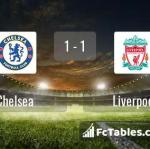 Match image with score Chelsea - Liverpool