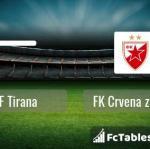 Preview image KF Tirana - FK Crvena zvezda