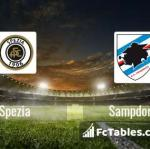 Preview image Spezia - Sampdoria