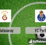 Preview image Galatasaray - FC Porto