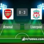 Match image with score Arsenal - Liverpool