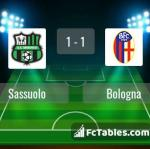 Match image with score Sassuolo - Bologna