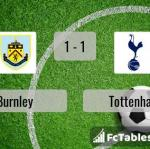 Match image with score Burnley - Tottenham