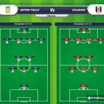 Lineup image Aston Villa - Fulham