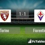 Match image with score Torino - Fiorentina