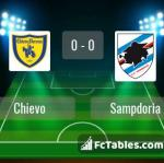 Match image with score Chievo - Sampdoria
