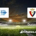 Preview image Alaves - Osasuna