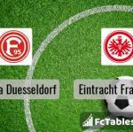 Preview image Fortuna Duesseldorf - Eintracht Frankfurt