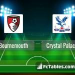 Preview image Bournemouth - Crystal Palace