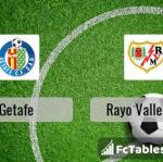 Preview image Getafe - Rayo Vallecano