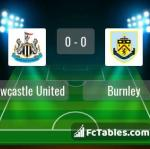 Match image with score Newcastle United - Burnley