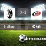 Match image with score Freiburg - FC Köln