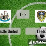Match image with score Newcastle United - Leeds