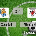 Match image with score Real Sociedad - Athletic Bilbao