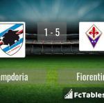 Match image with score Sampdoria - Fiorentina