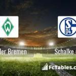 Preview image Werder Bremen - Schalke 04
