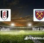 Preview image Fulham - West Ham